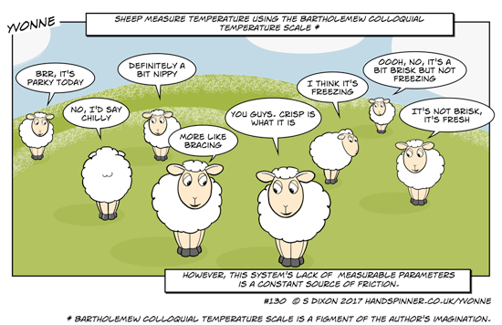 temperature yvonne the sheep a web cartoon comic